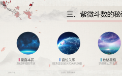 學(xue)會紫微,只須懂這(zhe)三個球